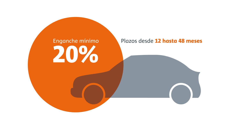 Crédito tradicional Das WeltAuto con enganche del 20%  y garantía de dos años